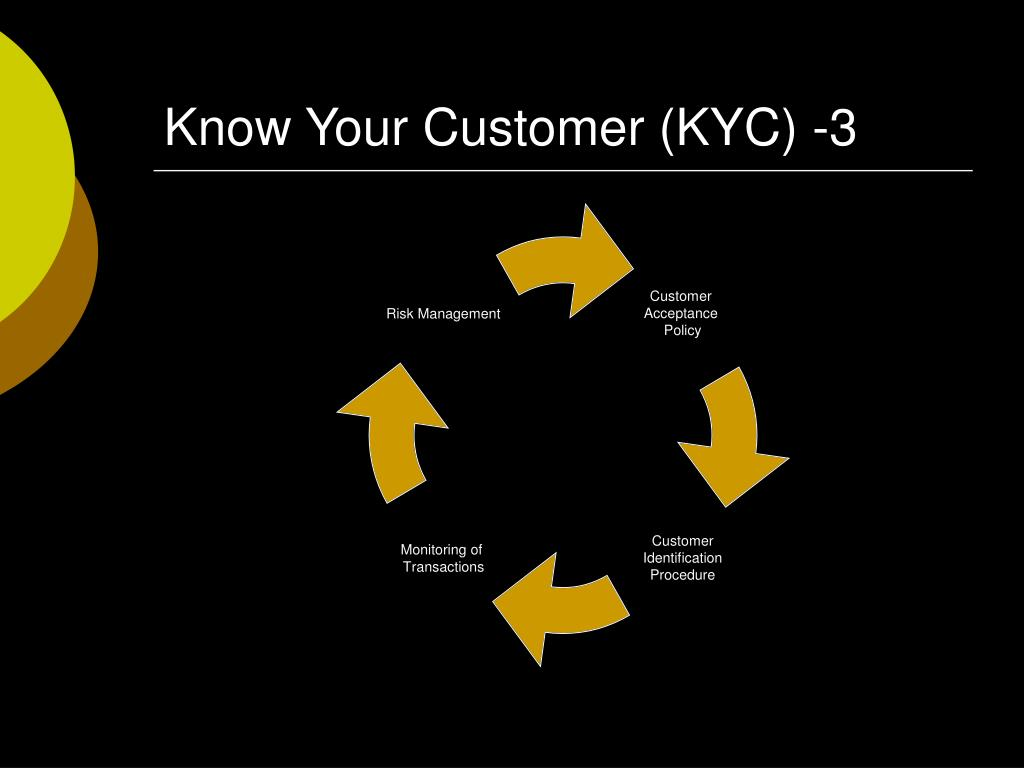 Know Your Customer (KYC) -3