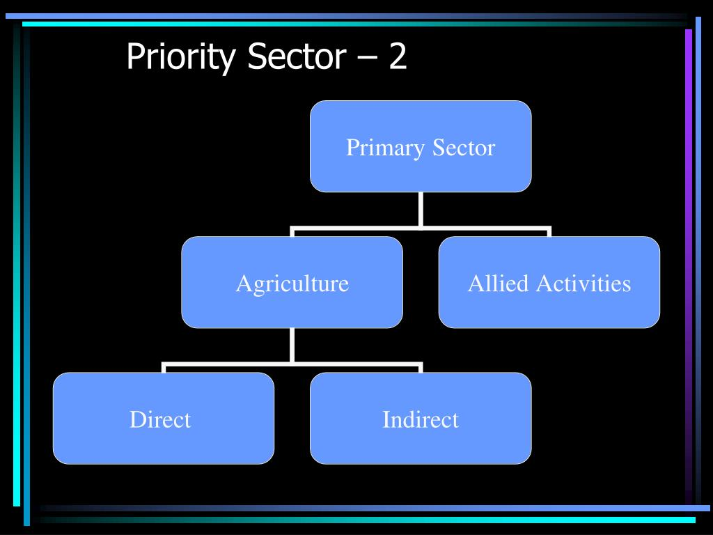 Priority Sector – 2