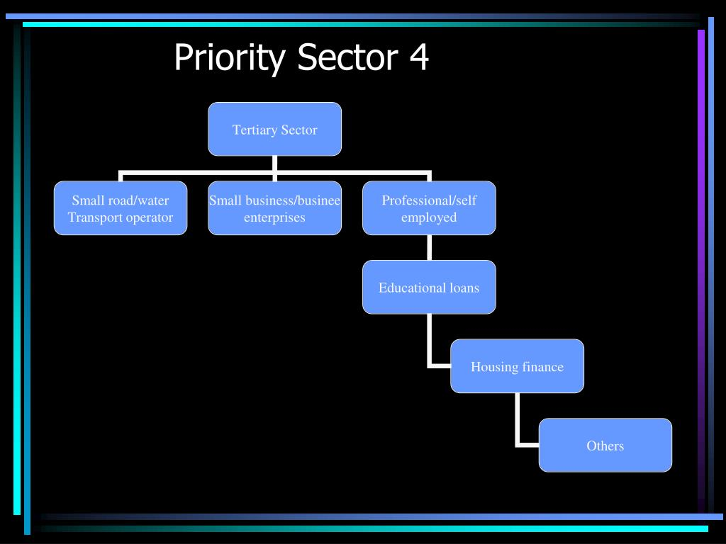 Priority Sector 4