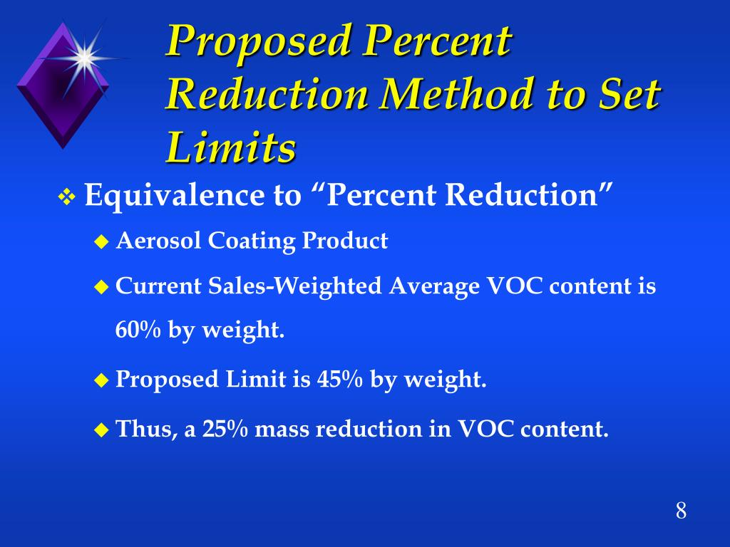 Proposed Percent Reduction Method to Set Limits