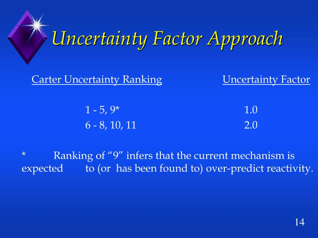 Uncertainty Factor Approach