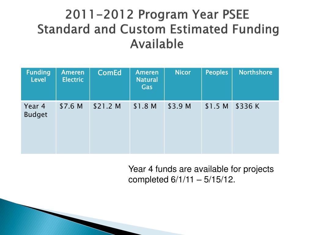 2011-2012 Program Year PSEE
