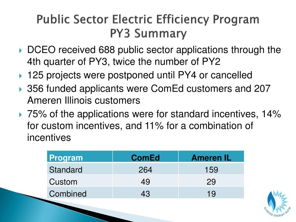 Public Sector Electric Efficiency Program