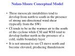 nolan moore conceptual model1