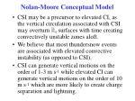 nolan moore conceptual model2