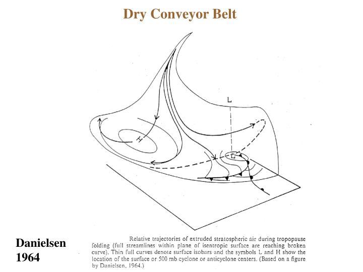 Dry Conveyor Belt