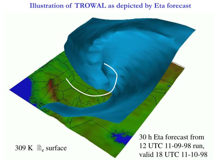 Illustration of TROWAL as depicted by Eta forecast