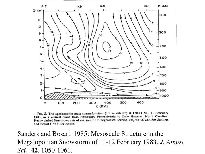 Sanders and Bosart, 1985: Mesoscale Structure in the Megalopolitan Snowstorm of 11-12 February 1983.