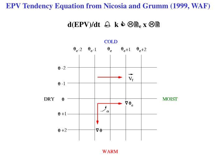EPV Tendency Equation from Nicosia and Grumm (1999, WAF)
