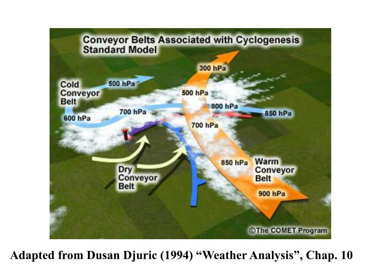 """Adapted from Dusan Djuric (1994) """"Weather Analysis"""", Chap. 10"""