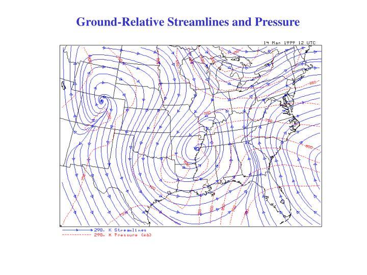 Ground-Relative Streamlines and Pressure