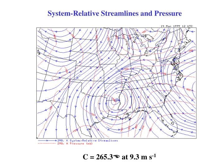 System-Relative Streamlines and Pressure