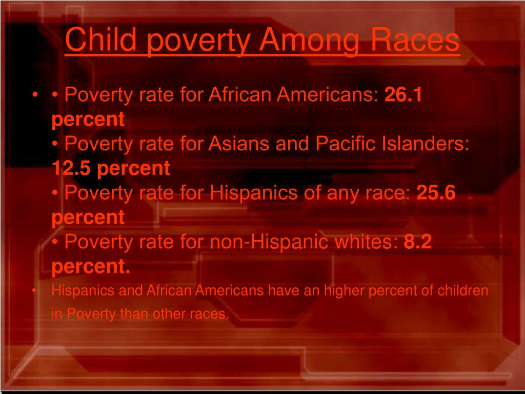 Child poverty Among Races