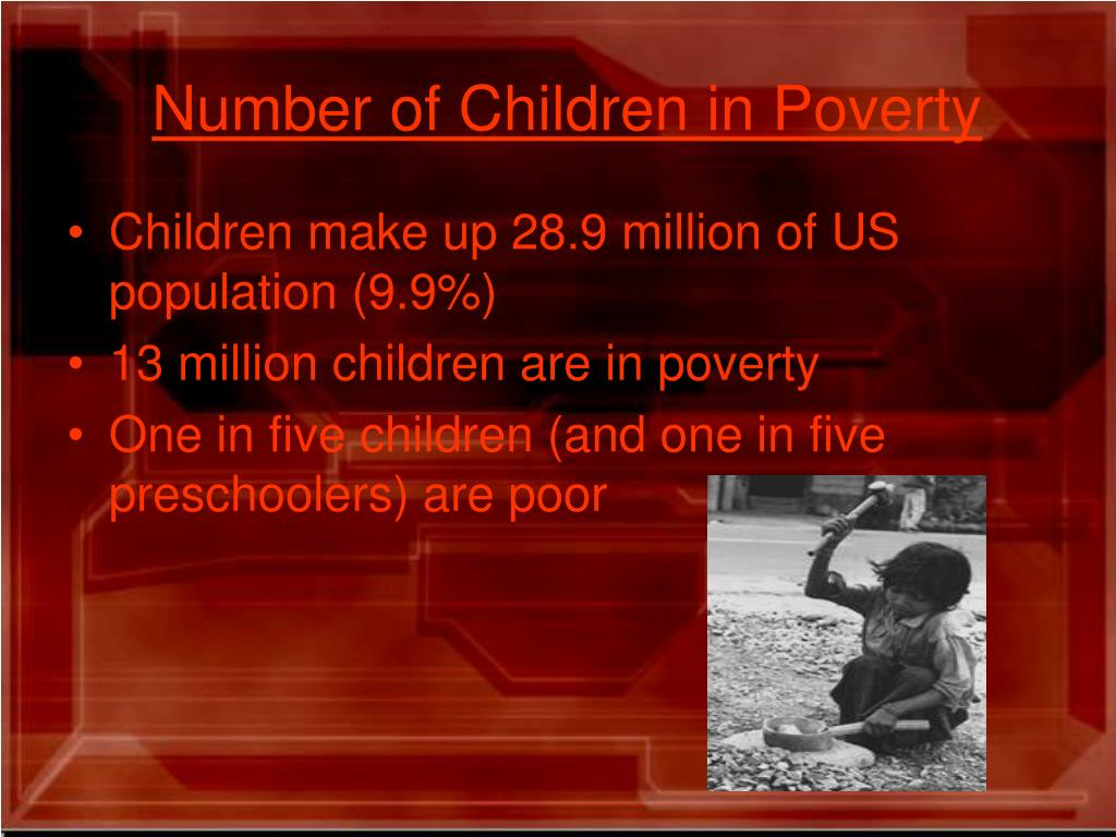 Number of Children in Poverty