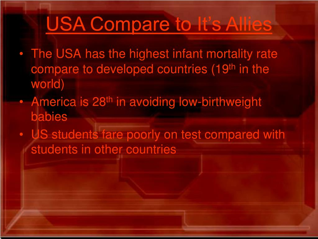 USA Compare to It's Allies