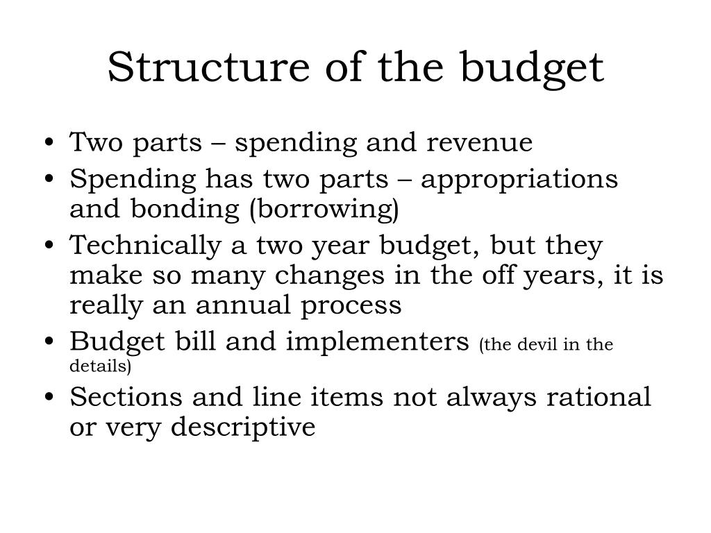 Structure of the budget