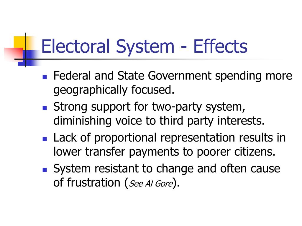 Electoral System - Effects