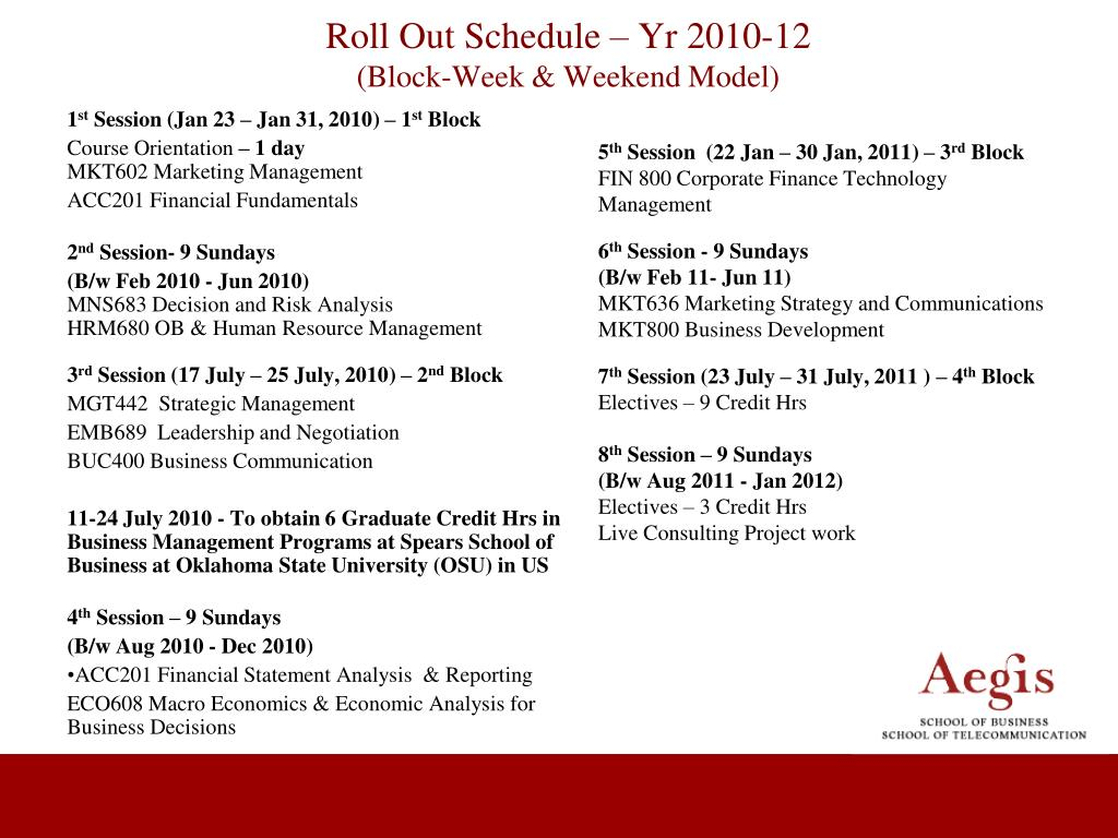 Roll Out Schedule – Yr 2010-12