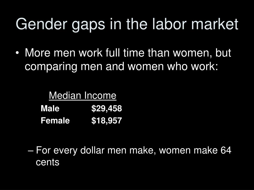 Gender gaps in the labor market