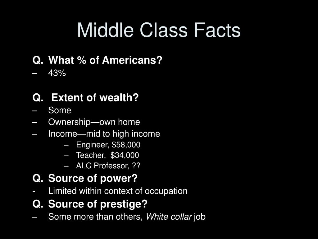 Middle Class Facts