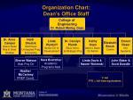 organization chart dean s office staff