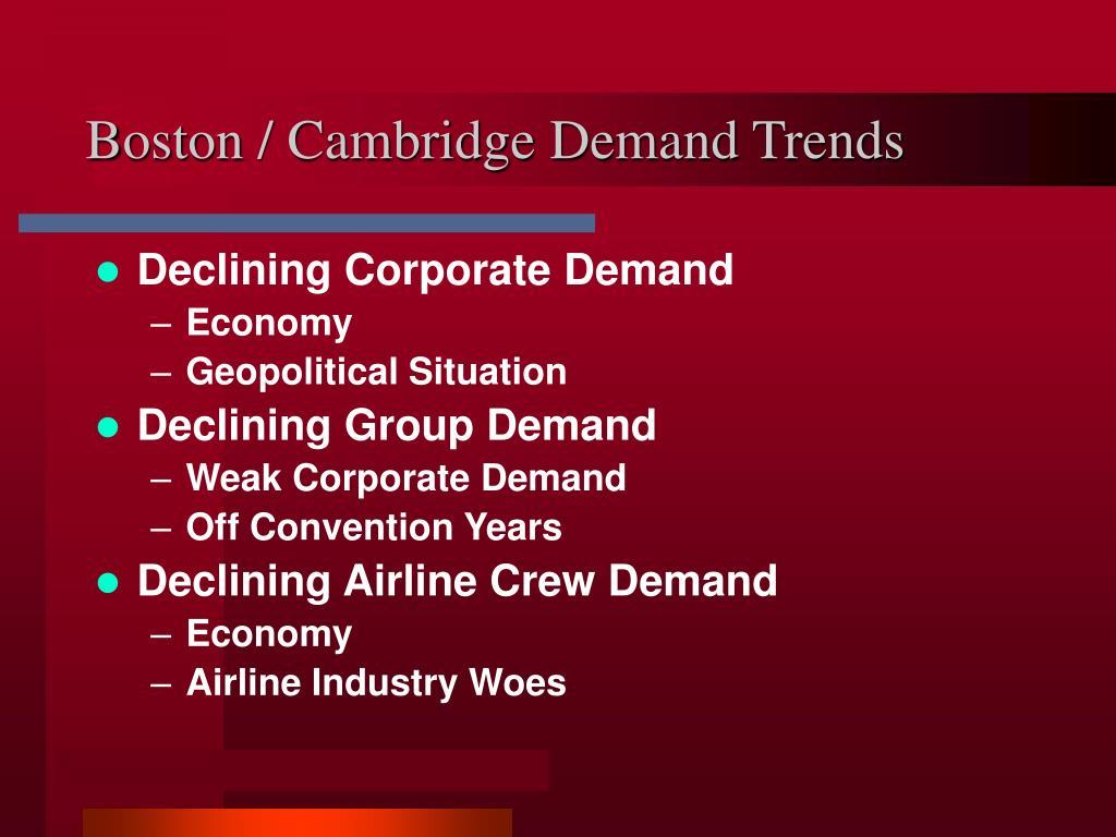 Boston / Cambridge Demand Trends