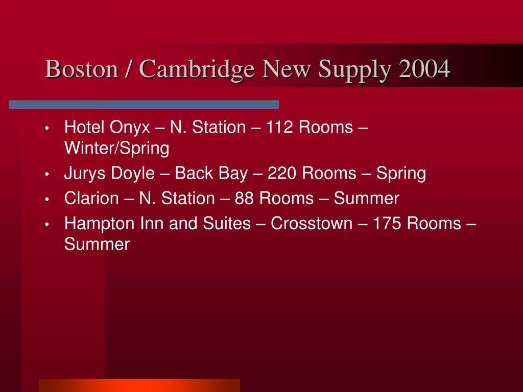 Boston / Cambridge New Supply 2004