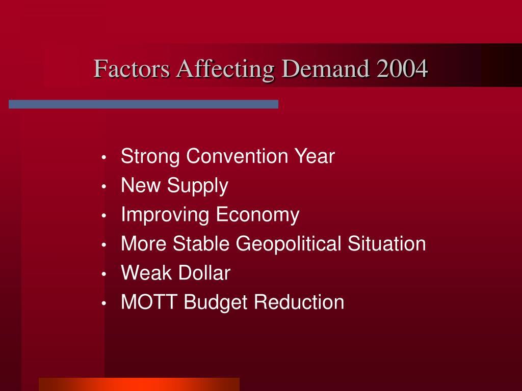 Factors Affecting Demand 2004