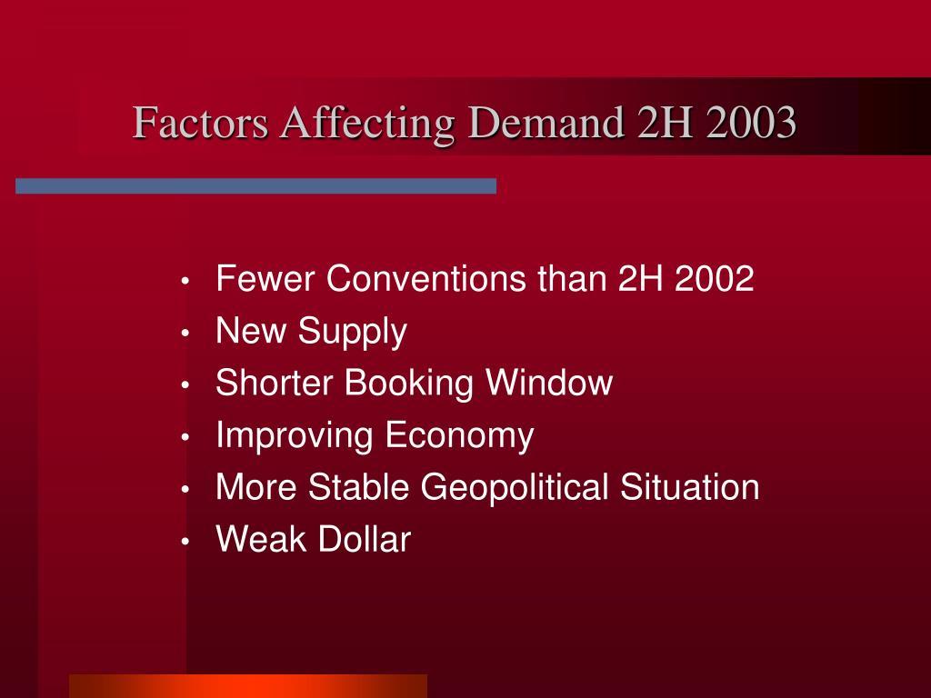 Factors Affecting Demand 2H 2003