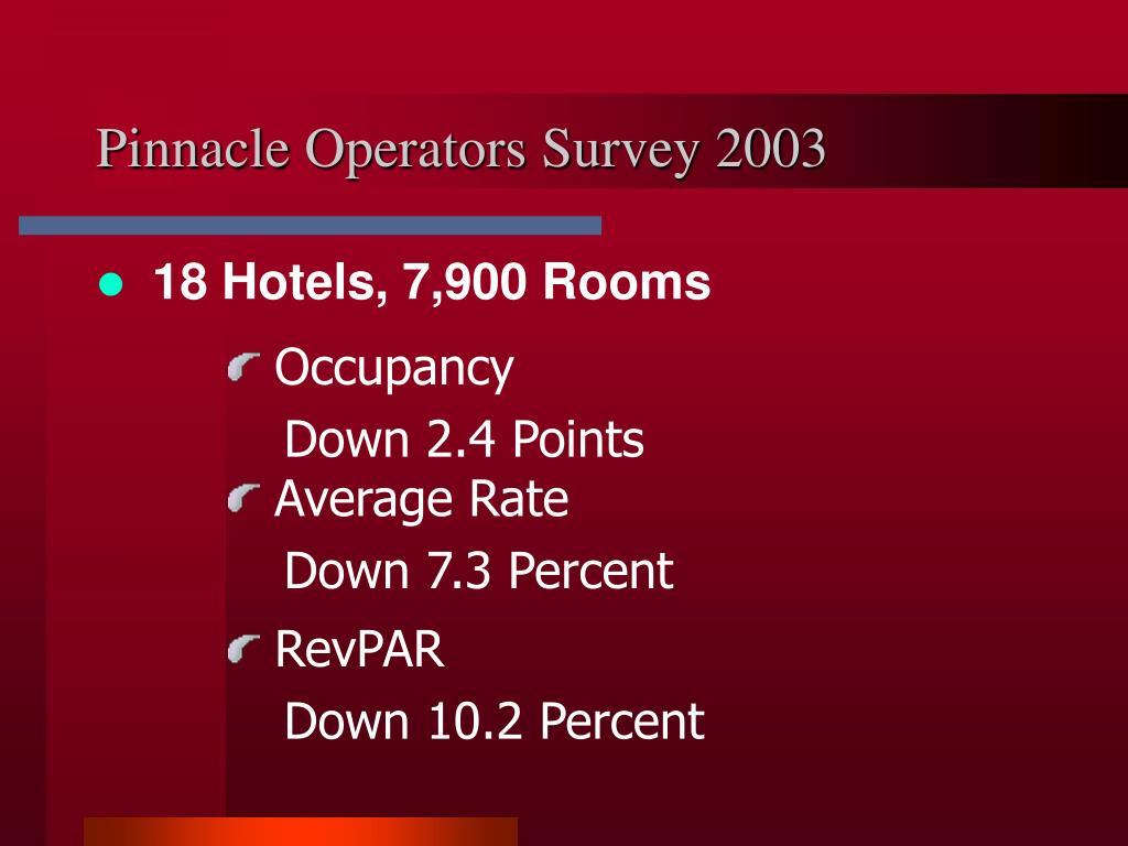 Pinnacle Operators Survey 2003