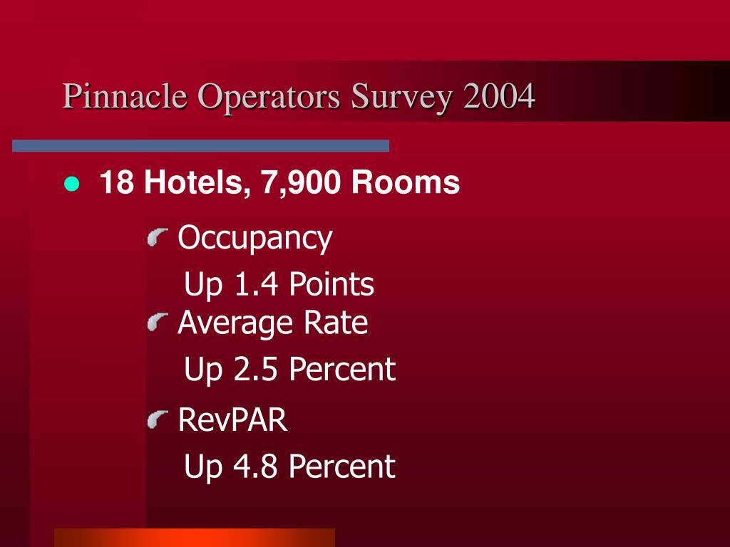 Pinnacle Operators Survey 2004