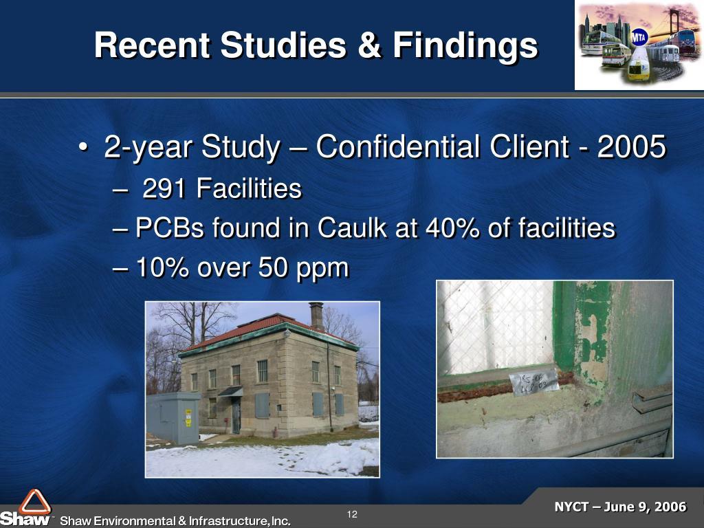 Recent Studies & Findings