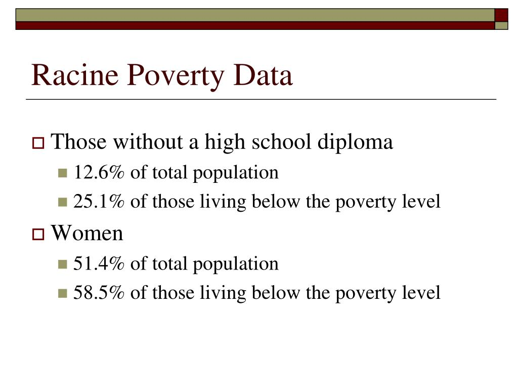Racine Poverty Data