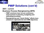 pmip solutions con d16