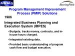 program management improvement process pmip solutions