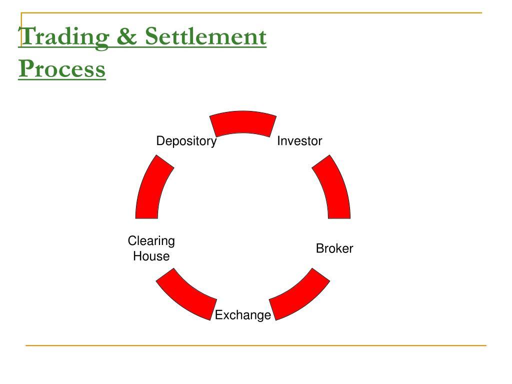 Trading & Settlement