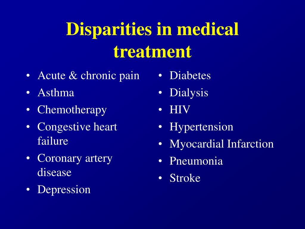 Acute & chronic pain