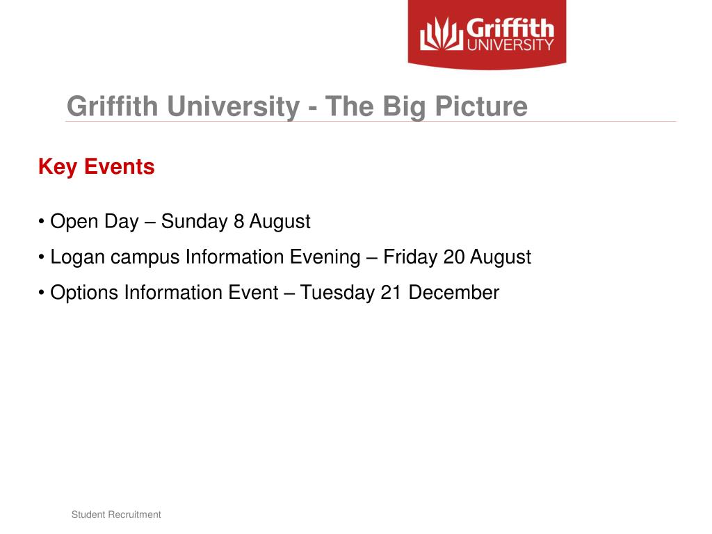 Griffith University - The Big Picture