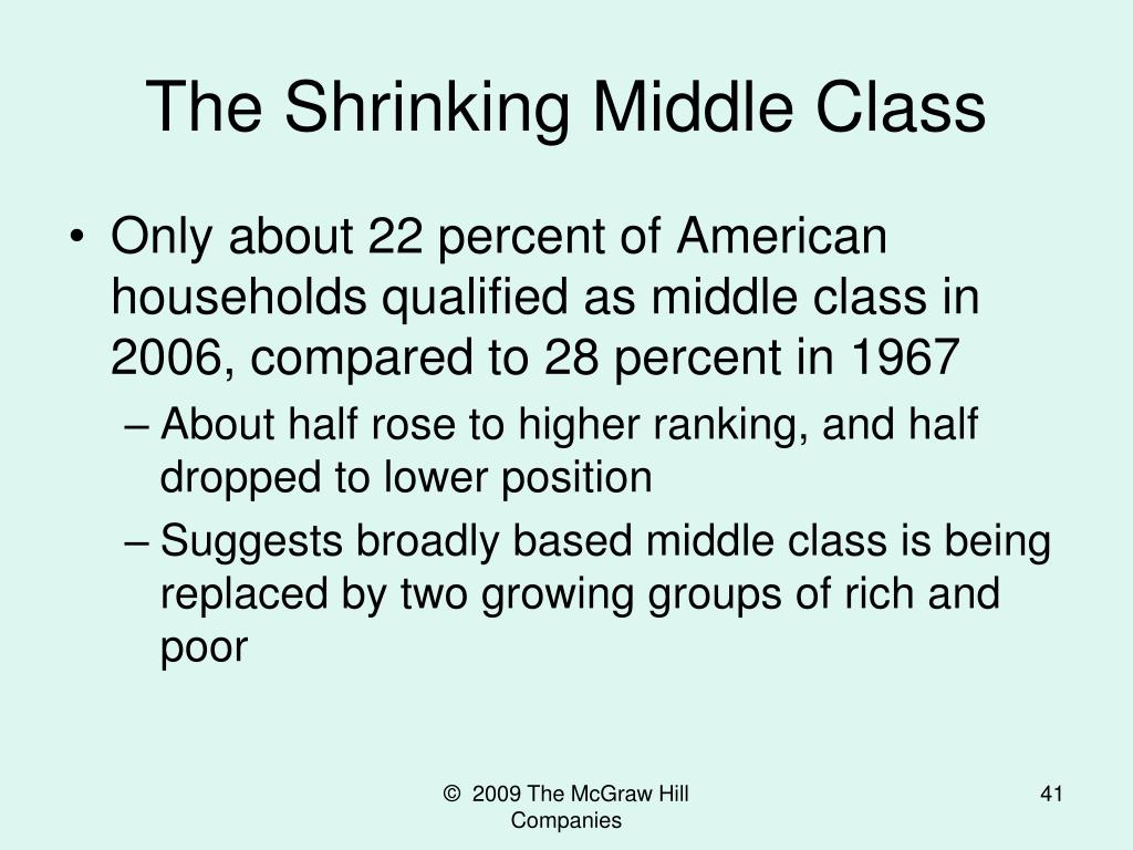 The Shrinking Middle Class