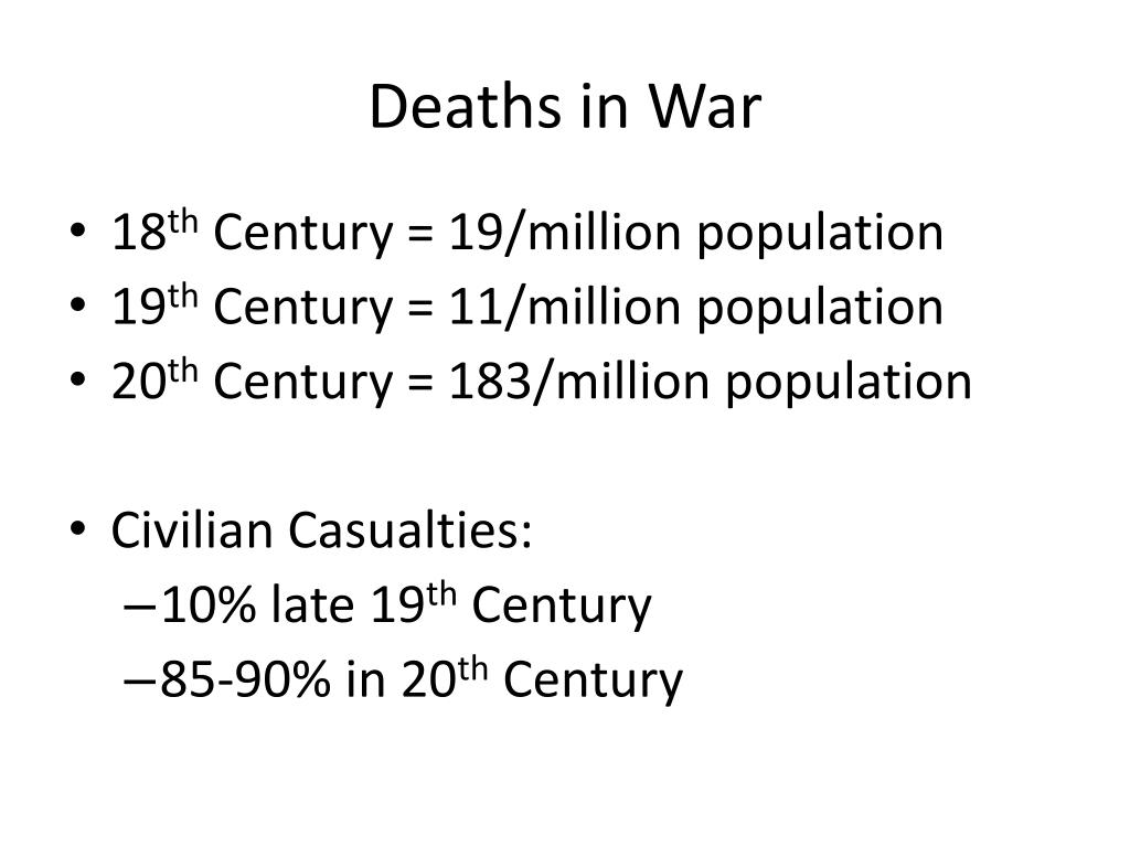 Deaths in War