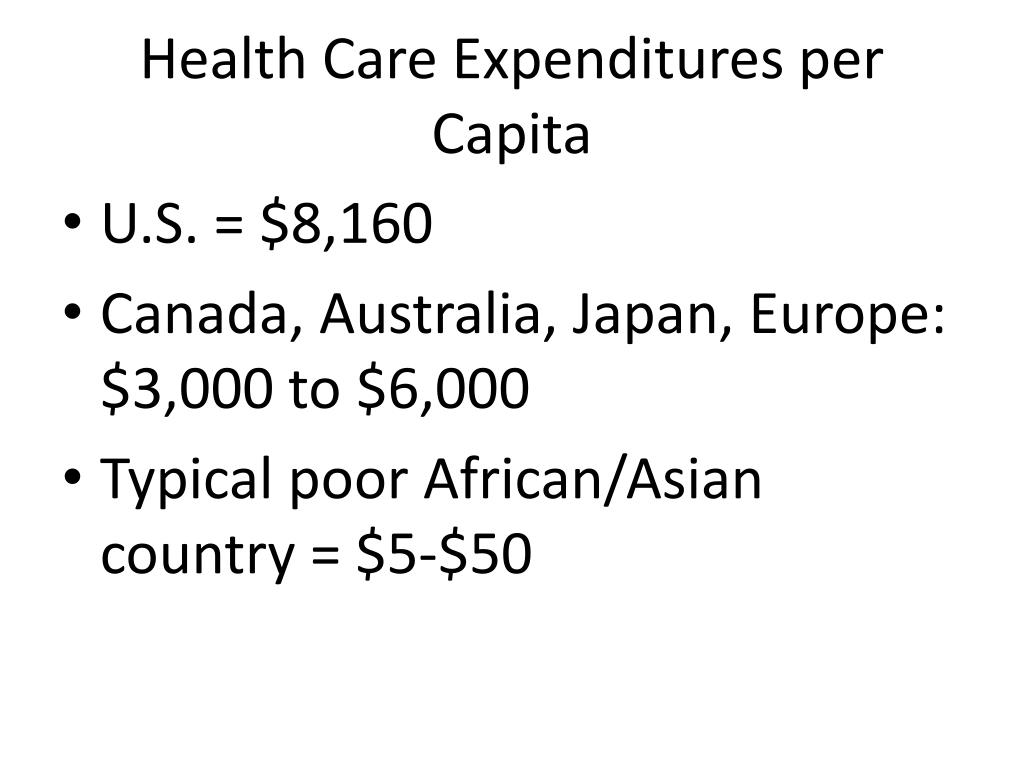 Health Care Expenditures per Capita