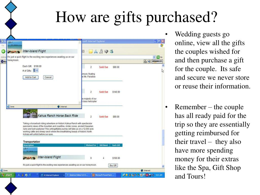 How are gifts purchased?