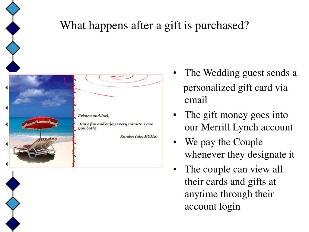 What happens after a gift is purchased?