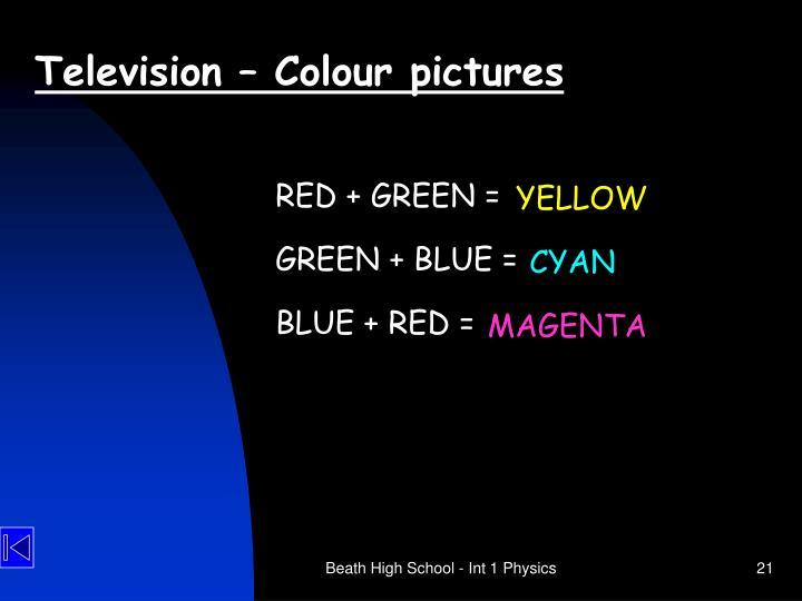 Television – Colour pictures