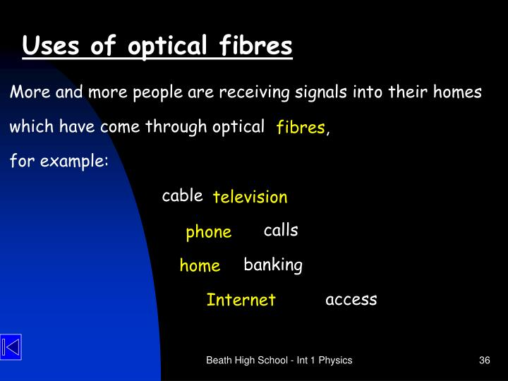 Uses of optical fibres