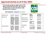 approved aerials as at 9 dec 2004