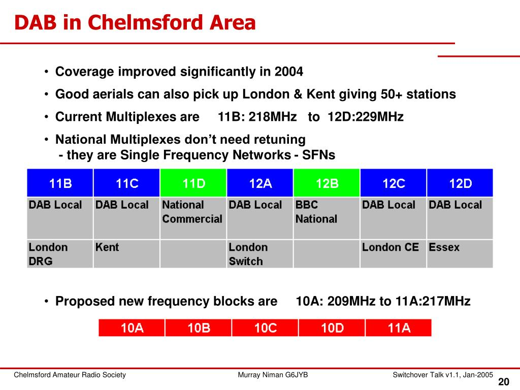 DAB in Chelmsford Area