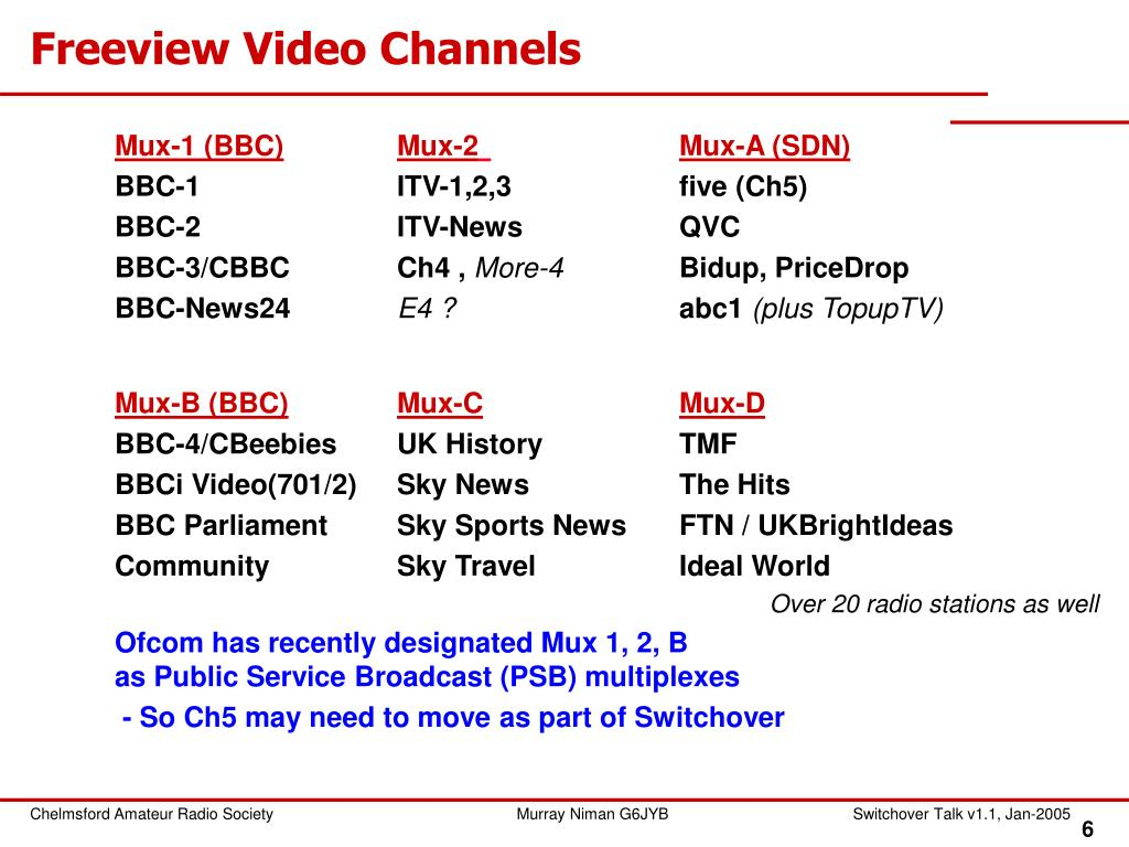 Freeview Video Channels