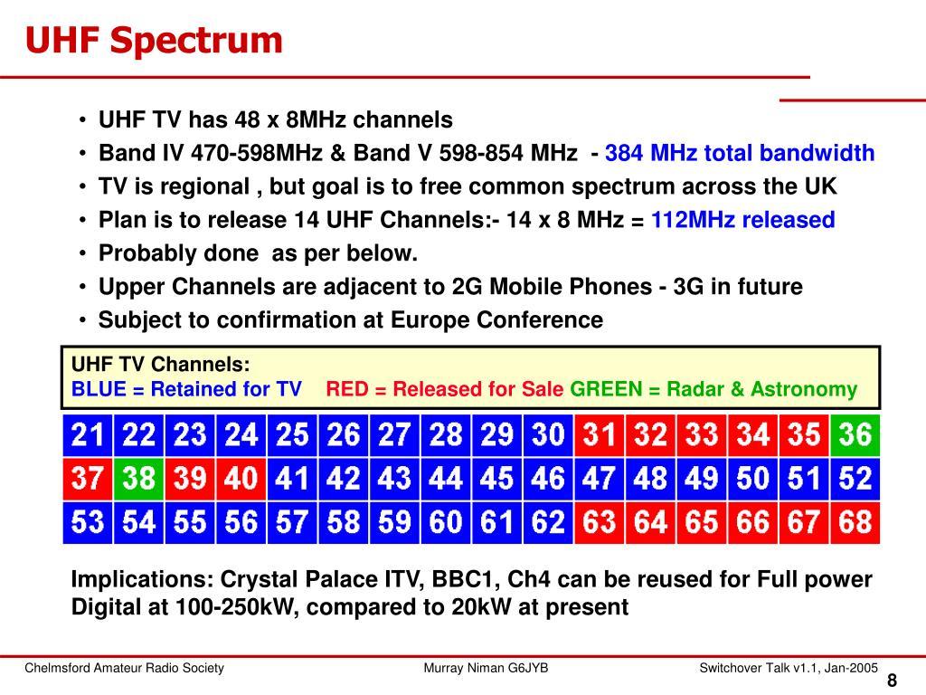 UHF TV Channels:
