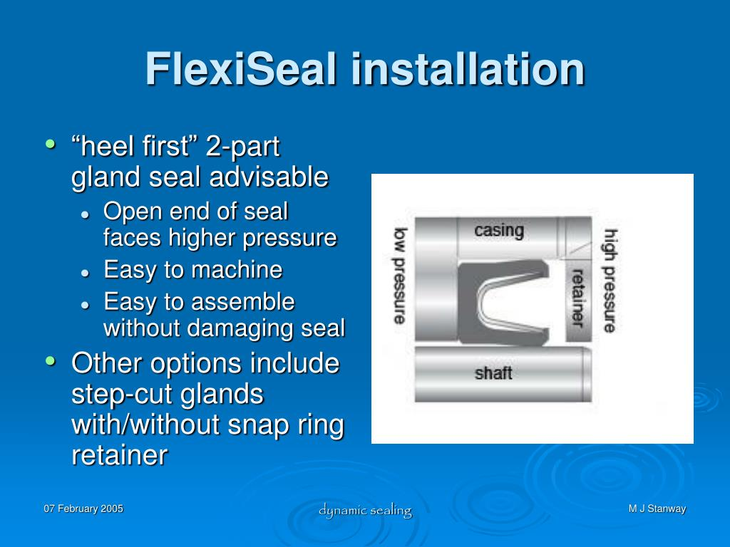 FlexiSeal installation